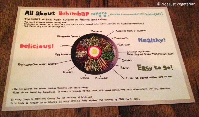 What goes into a Bibimbap by Bibimbap Backpackers at Take 31 in NYC